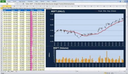 DownloaderXL chart generated