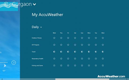 accuweather windows 8