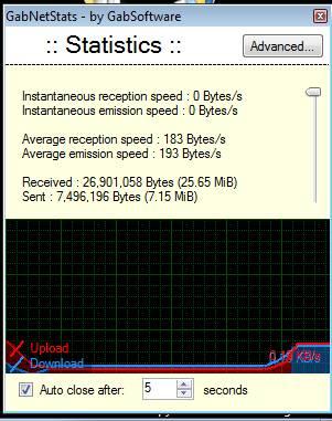 GabNetStats statistics traffic