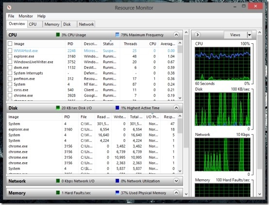 How To Use The Resource Monitor In Windows 8