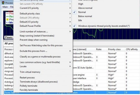 Process Lasso priority setting