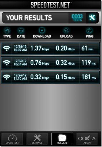 Speedtest.net Results