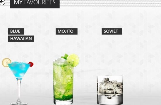 cocktail flow favorites