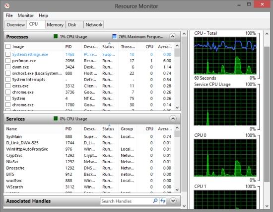 cpu usage Resource Monitor in Windows 8
