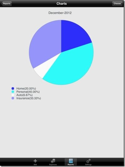 iExpense Diary Pie chart
