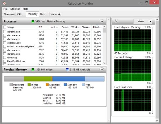 memory usage Resource Monitor in Windows 8