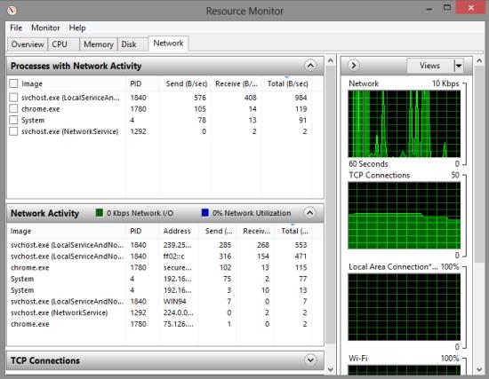 network usage Resource Monitor in Windows 8
