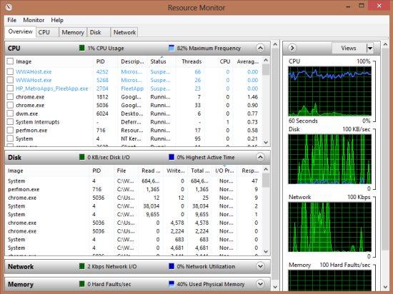 resource monitor in windows 8