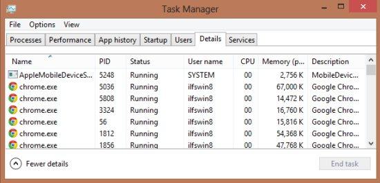 task manager in windows 8 details