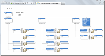 Free Visio Viewer