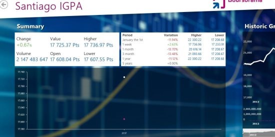 windows 8 stocks