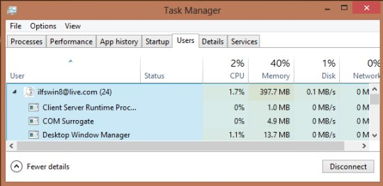 windows 8 task manager users