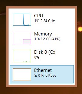 windows 8 task manger widget interface