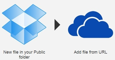 Automatically Sync Dropbox With SkyDrive