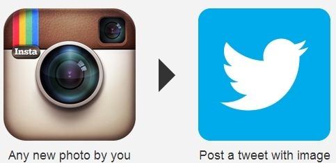 Automatically Tweet posts on Instagram