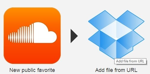 Download Liked sound tracks on SoundCloud to DropBox