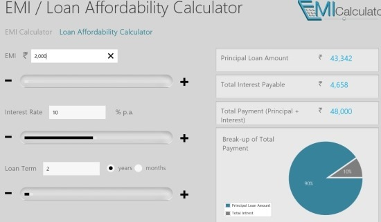 How to use loan affordability calculator