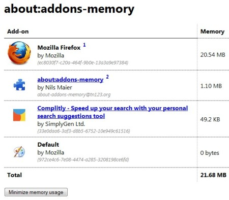 About addons memory minimize memory