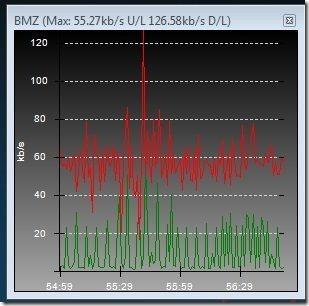 Bandwidth Monitor Zed