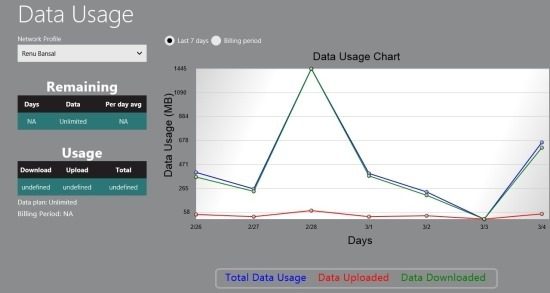 Check Your Data Usage In Windows 8 With Data Usage