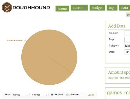 DoughHound default window