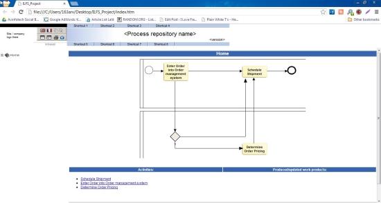 Eunomia Process Builder publish design