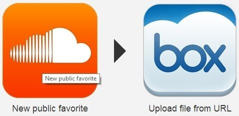 Favorite downloadable tracks on Soundcloud are automatically added to Box