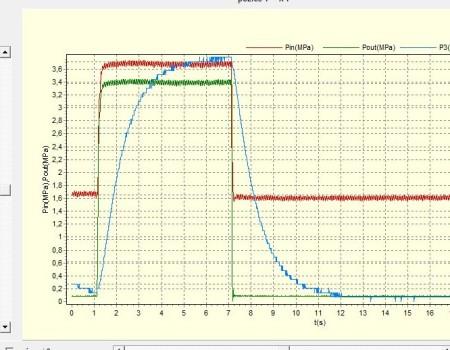 KaPiGraf generated chart diagram