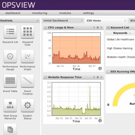 Opsview Core default window