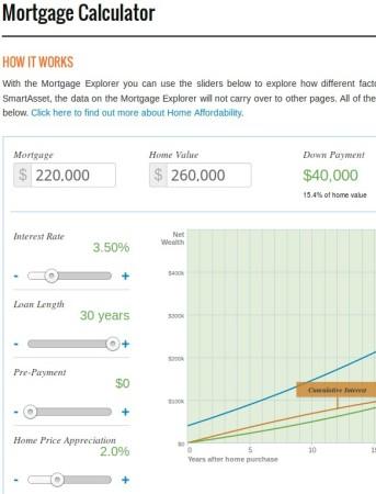 SmartAsset mortgage calculator