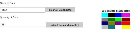 enter data in bar graph creator for windows 8