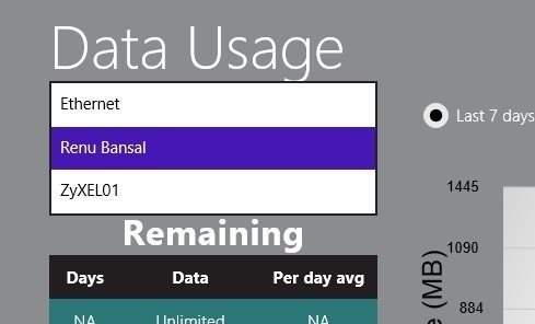 set monthly data limits