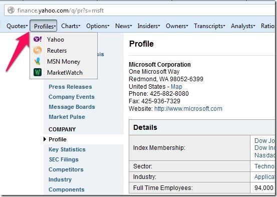 Firefox Stock Profile