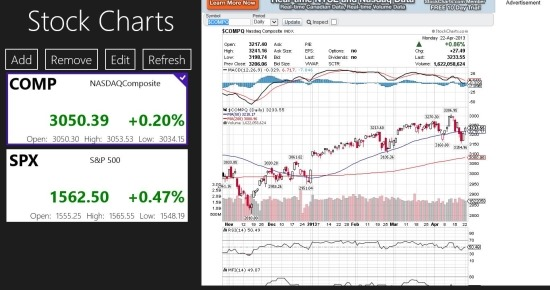 Stock Charts App For Windows 8: StockCharts