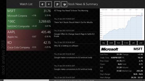 Windows 8 Stocks App