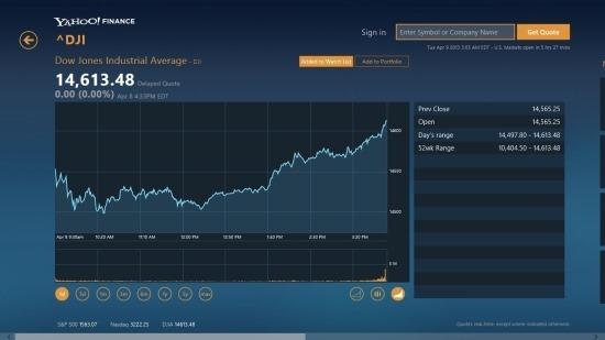 Yahoo! Finance App For Windows