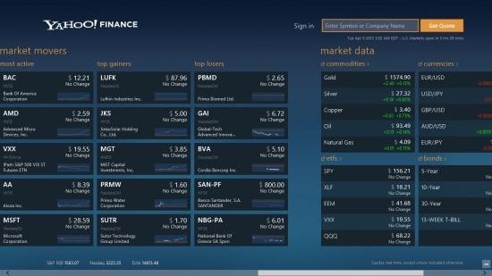 Yahoo! Finance For Windows 8