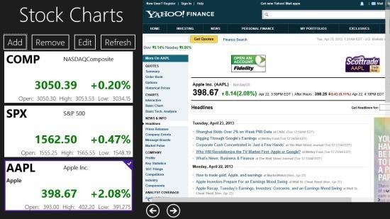 free Stock Charts App For Windows 8 StockCharts