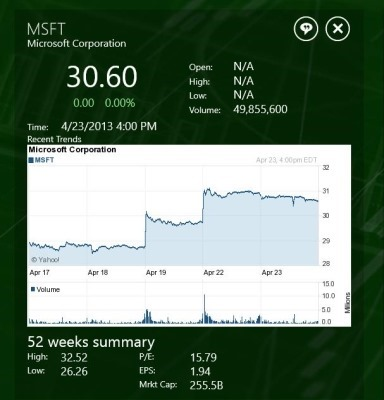 free Stock Quotes App For Windows 8