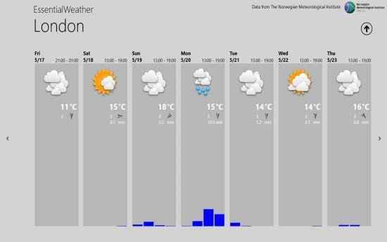 Free Windows 8 Weather app Essential Weather