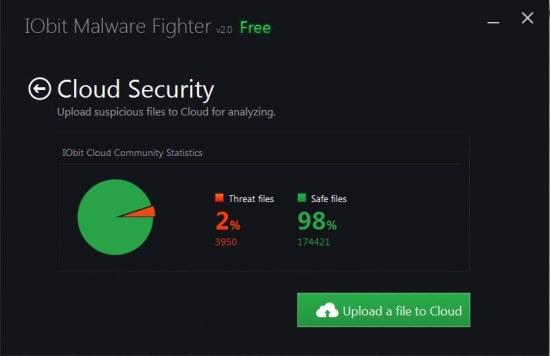 Iobit Malware Fighter 2 cloud