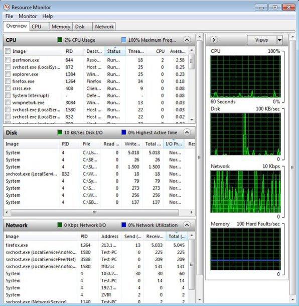 WInTK resource monitor