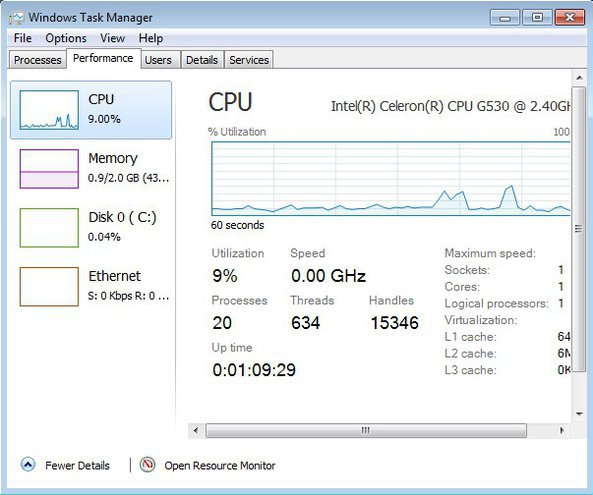 Windows Task Manager 8 graphs