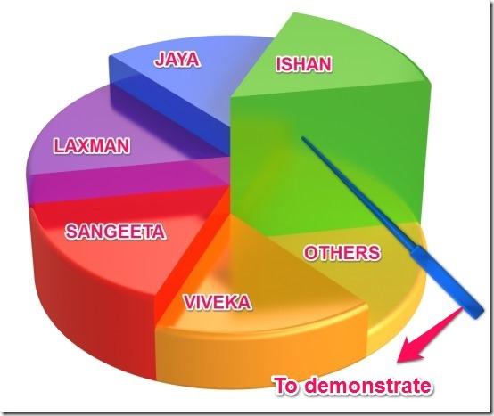 pointerstick pie chart