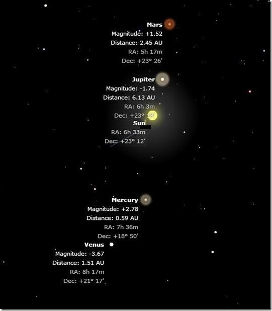 Planetarium planets