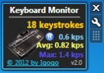 keyboard monitor featured