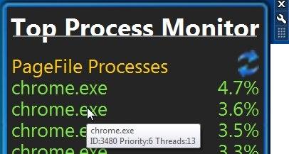 top process monitor info