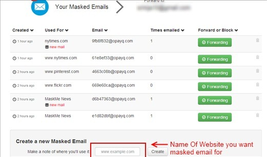 Masked email ids info
