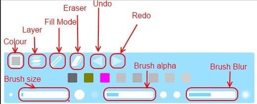 SketchPort tools