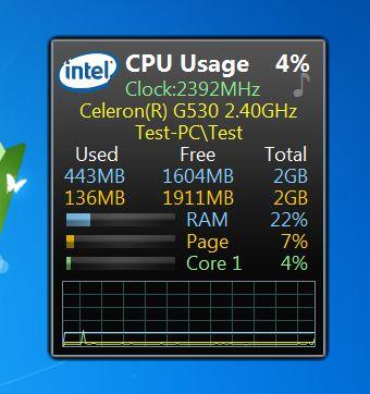 All CPU Meter default window